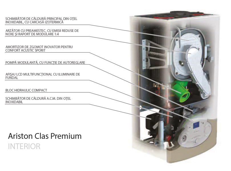 Ariston Clas Premium Evo 24 kw 30kw Interior